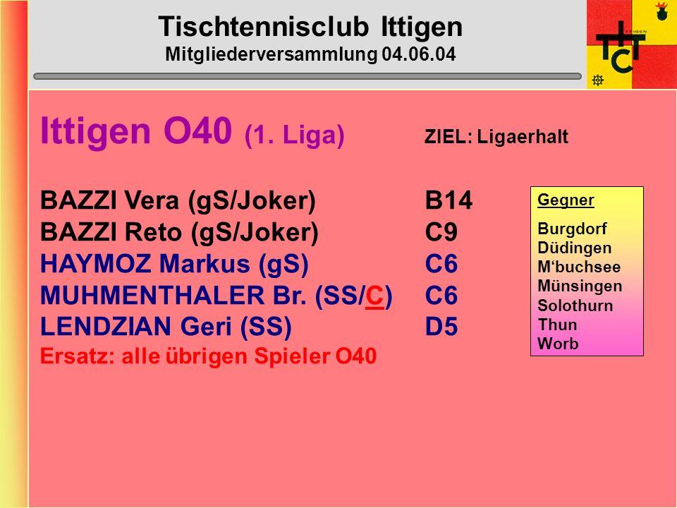 Tischtennisclub Ittigen Mitgliederversammlung 04.06.04 Ittigen O40 (1.