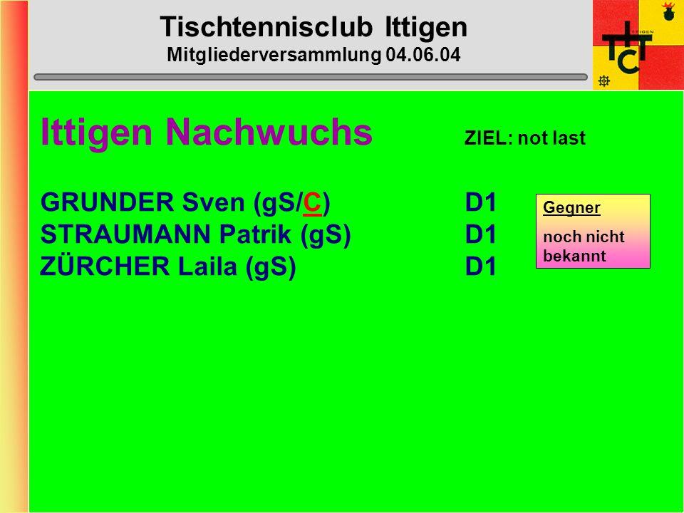 Tischtennisclub Ittigen Mitgliederversammlung 04.06.04 Ittigen Nachwuchs ZIEL: not last GRUNDER Sven (gS/C)D1 STRAUMANN Patrik (gS)D1 ZÜRCHER Laila (gS)D1