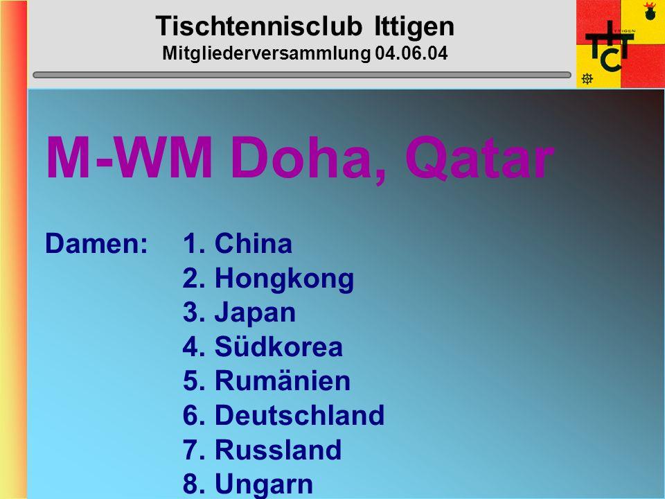 Tischtennisclub Ittigen Mitgliederversammlung 04.06.04 M-WM Doha, Qatar Herren:1.