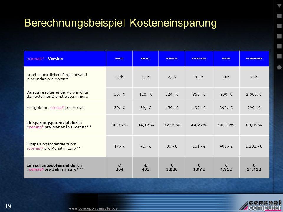 39 Berechnungsbeispiel Kosteneinsparung ecomas ® - Version BASICSMALLMEDIUMSTANDARDPROFIENTERPRISE Durchschnittlicher Pflegeaufwand in Stunden pro Monat* 0,7h1,5h2,8h4,5h10h25h Daraus resultierender Aufwand für den externen Dienstleister in Euro 56,- 120,- 224,- 360,- 800,-2.000,- Mietgebühr ecomas ® pro Monat39,- 79,- 139,- 199,- 399,- 799,- Einsparungspotenzial durch ecomas ® pro Monat in Prozent** 30,36%34,17%37,95%44,72%50,13%60,05% Einsparungspotenzial durch ecomas ® pro Monat in Euro** 17,- 41,- 85,- 161,- 401,- 1.201,- Einsparungspotenzial durch ecomas ® pro Jahr in Euro*** 204 492 1.020 1.932 4.812 14.412