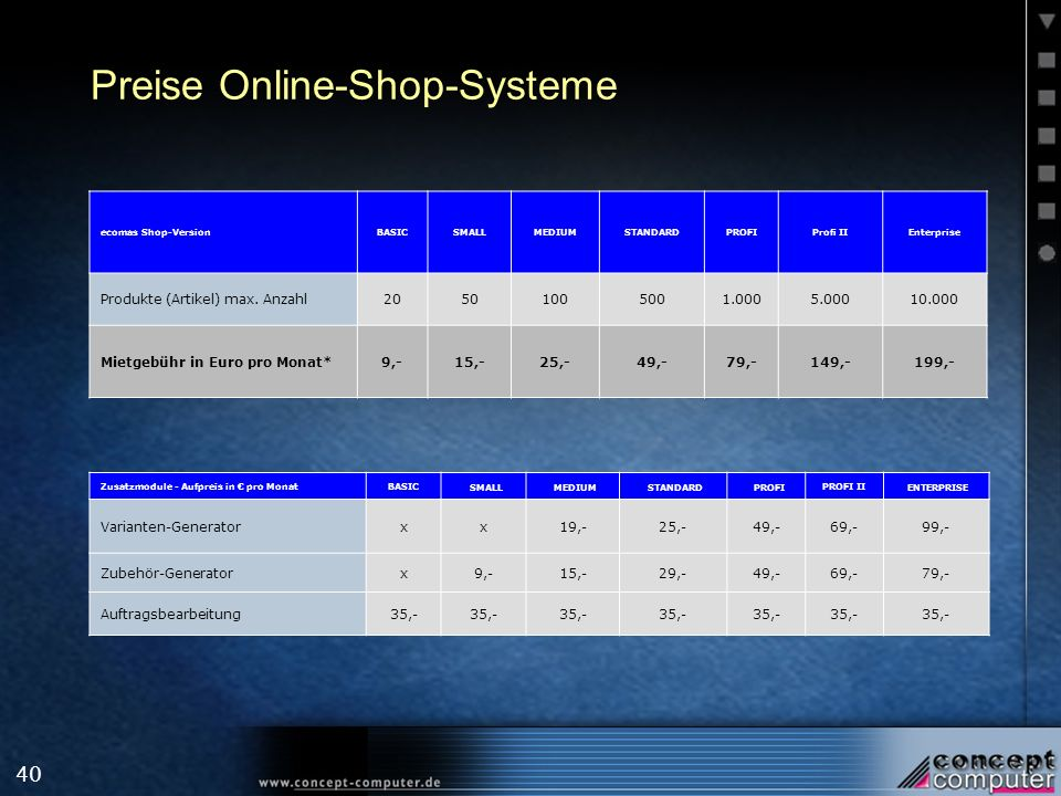 40 Preise Online-Shop-Systeme ecomas Shop-VersionBASICSMALLMEDIUMSTANDARDPROFIProfi IIEnterprise Produkte (Artikel) max. Anzahl20501005001.0005.00010.