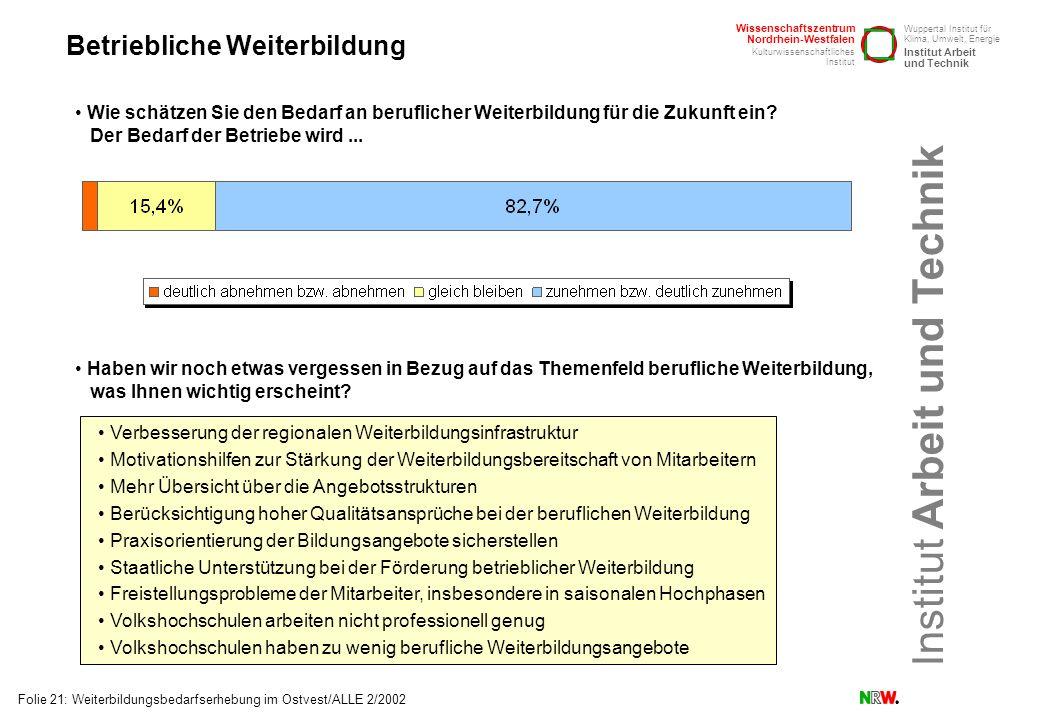 Kulturwissenschaftliches Institut Institut Arbeit und Technik Wissenschaftszentrum Nordrhein-Westfalen Wuppertal Institut für Klima, Umwelt, Energie I