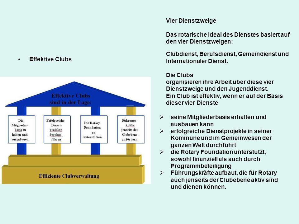 Effektive Clubs Vier Dienstzweige Das rotarische Ideal des Dienstes basiert auf den vier Dienstzweigen: Clubdienst, Berufsdienst, Gemeindienst und Int