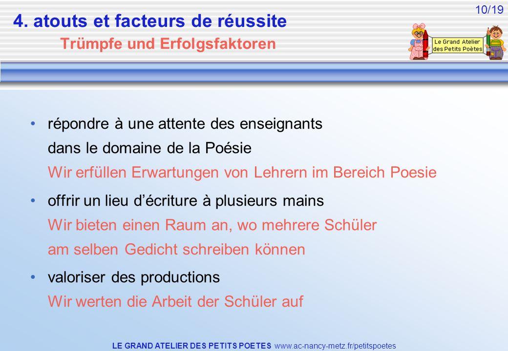 LE GRAND ATELIER DES PETITS POETES www.ac-nancy-metz.fr/petitspoetes 10/19 4. atouts et facteurs de réussite Trümpfe und Erfolgsfaktoren répondre à un