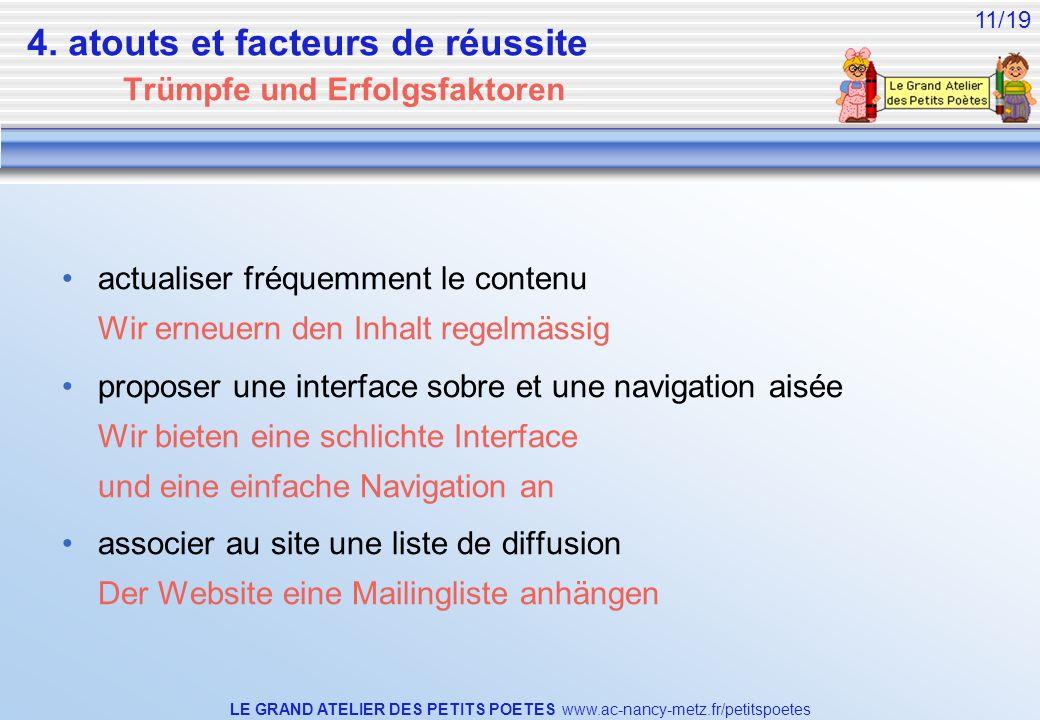 LE GRAND ATELIER DES PETITS POETES www.ac-nancy-metz.fr/petitspoetes 11/19 4. atouts et facteurs de réussite Trümpfe und Erfolgsfaktoren actualiser fr