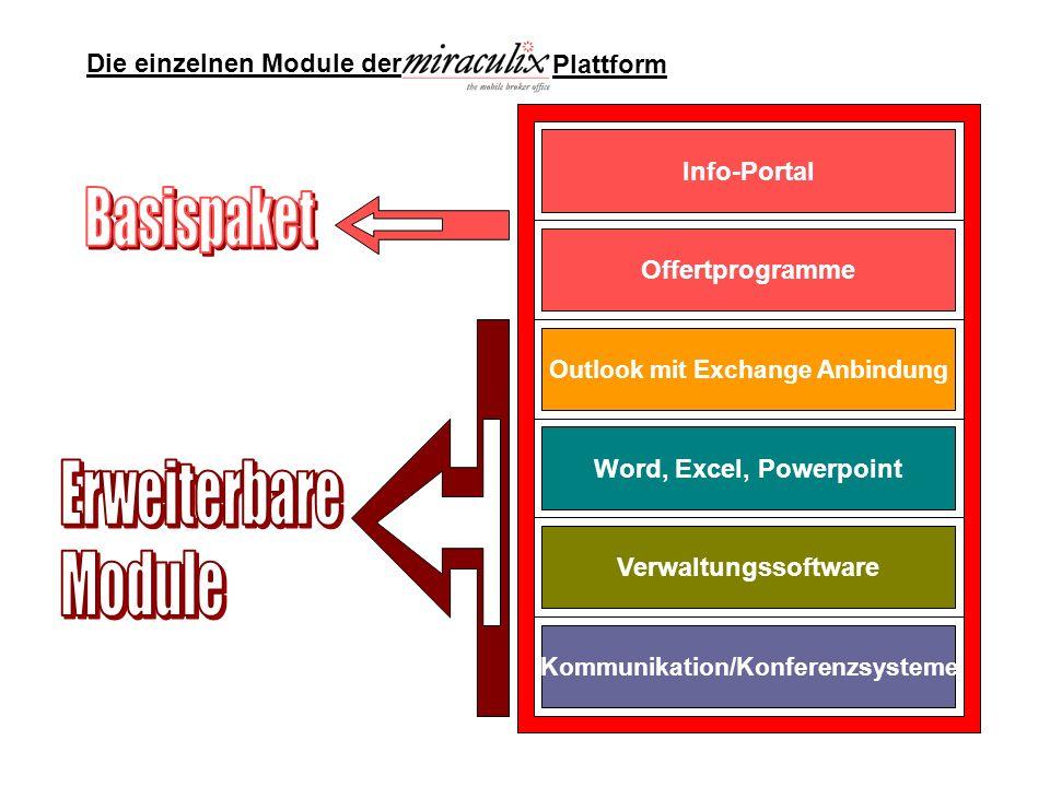 Info-Portal Offertprogramme Outlook mit Exchange Anbindung Verwaltungssoftware Word, Excel, Powerpoint Kommunikation/Konferenzsysteme Die einzelnen Mo