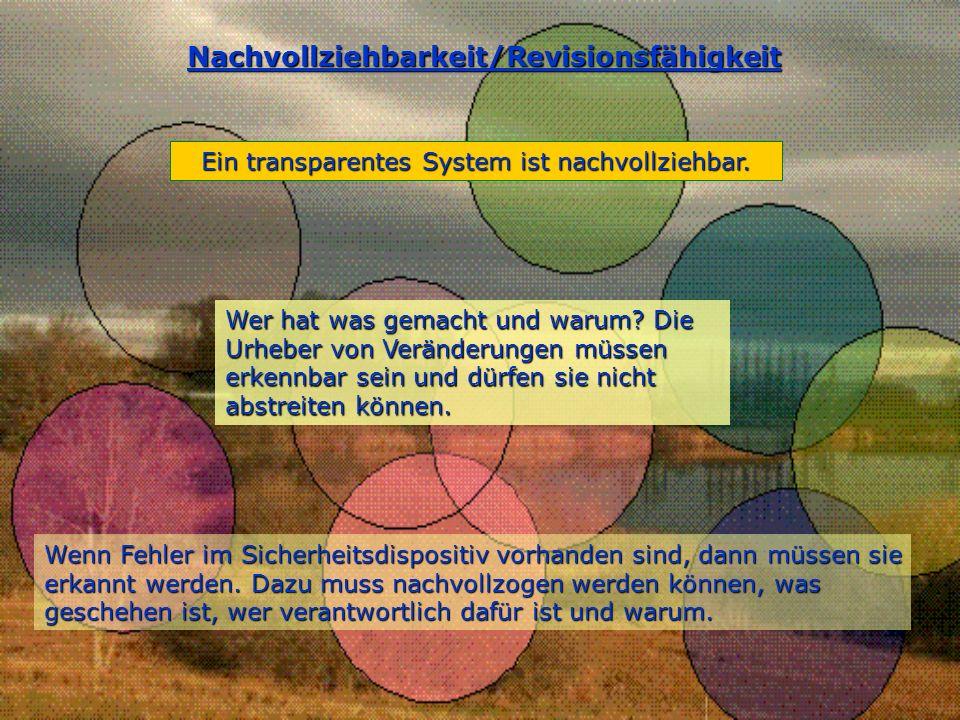 Nachvollziehbarkeit/Revisionsfähigkeit Ein transparentes System ist nachvollziehbar.