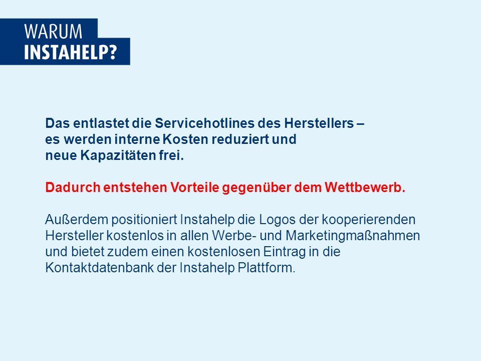 Das entlastet die Servicehotlines des Herstellers – es werden interne Kosten reduziert und neue Kapazitäten frei.