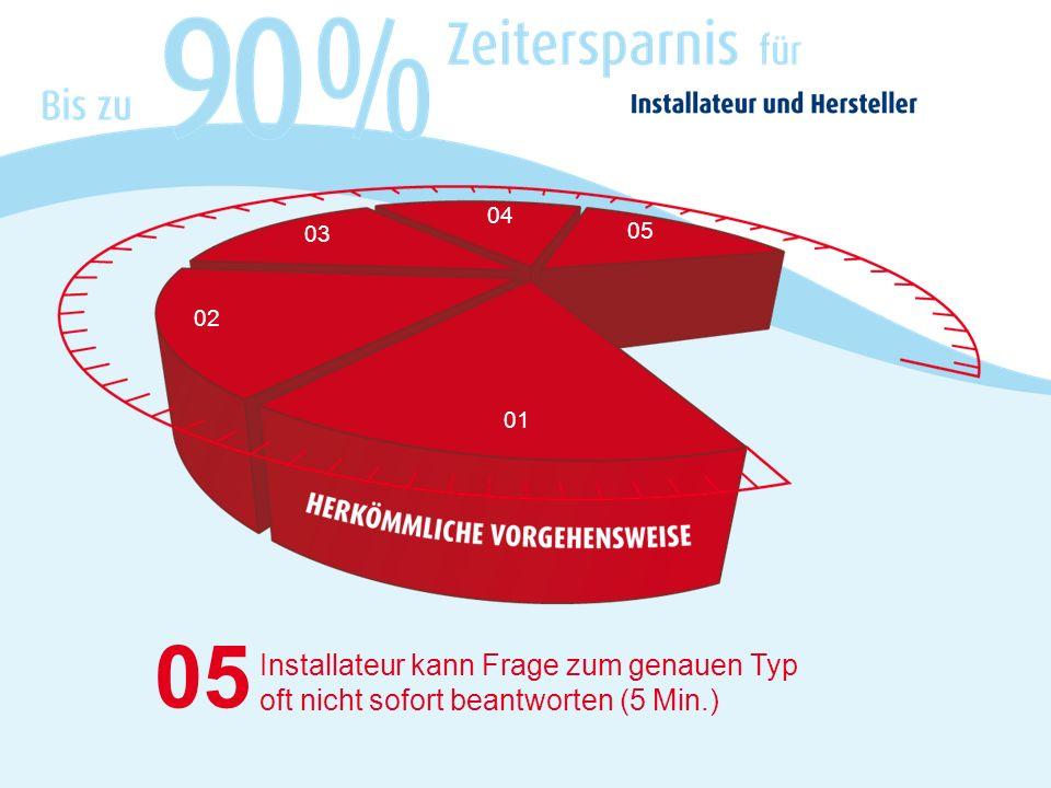 >02 Gerätetype & Fehlercode auf m.instahelp.eu (bzw. für Österreich m.instahelp.at) suchen