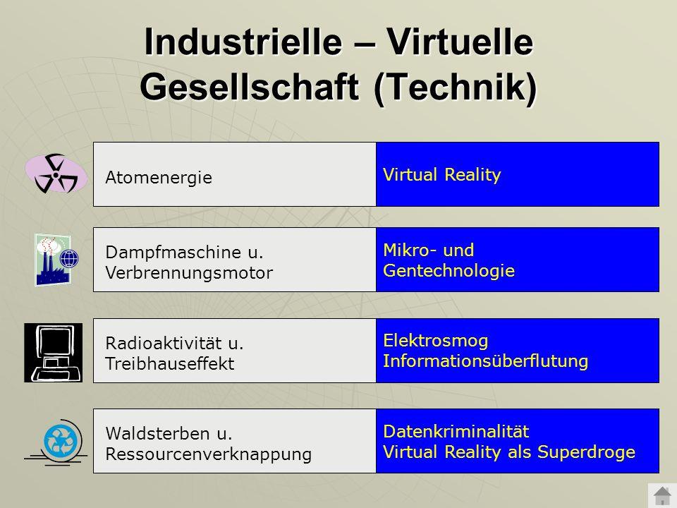 Industrielle – Virtuelle Gesellschaft (Technik) Mikro- und Gentechnologie Dampfmaschine u. Verbrennungsmotor Virtual Reality Atomenergie Elektrosmog I