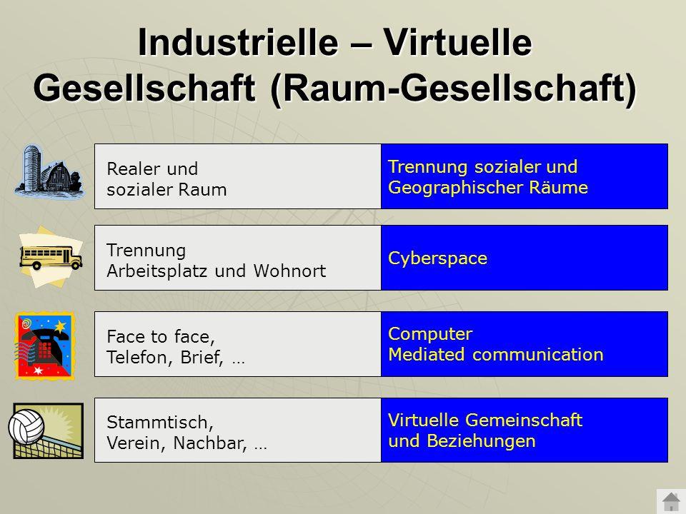 Industrielle – Virtuelle Gesellschaft (Raum-Gesellschaft) Trennung sozialer und Geographischer Räume Realer und sozialer Raum Cyberspace Trennung Arbe
