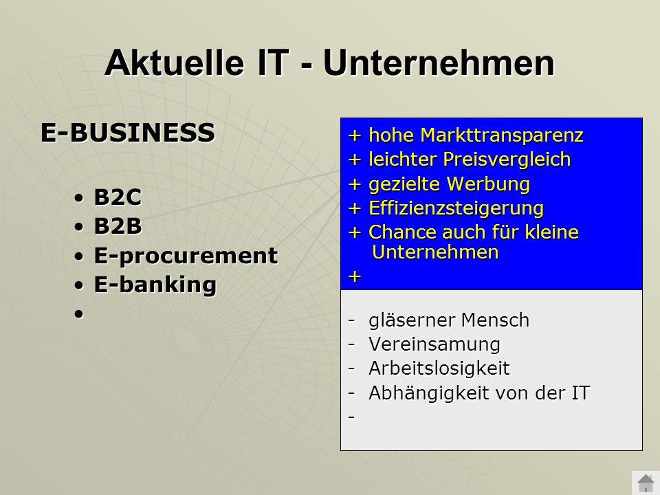 Aktuelle IT - Unternehmen E-BUSINESS B2CB2C B2BB2B E-procurementE-procurement E-bankingE-banking + hohe Markttransparenz + leichter Preisvergleich + g