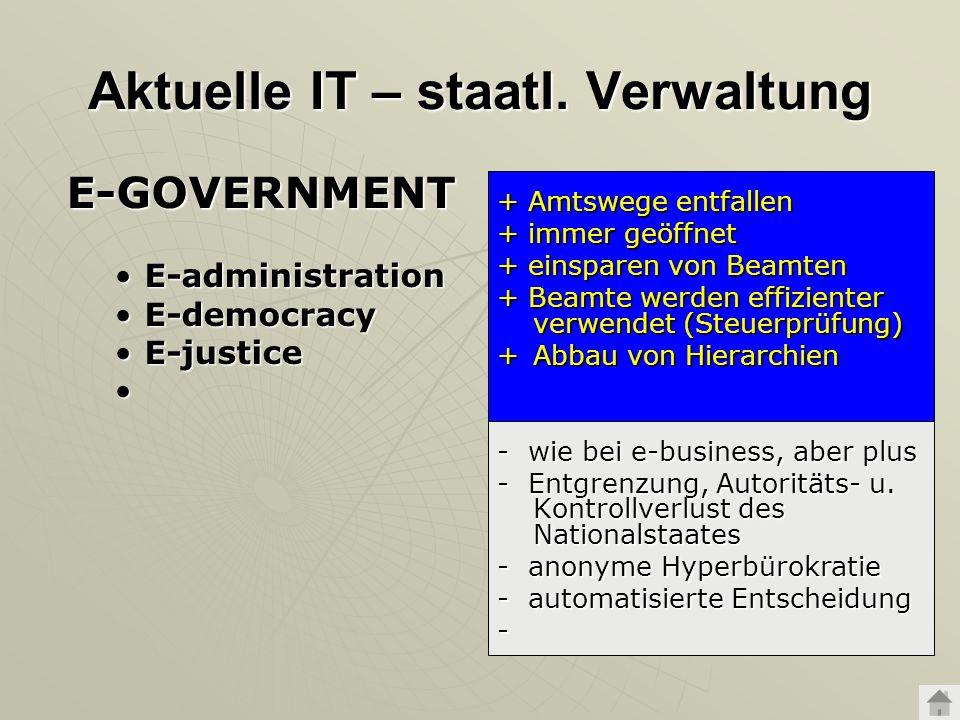 Aktuelle IT – staatl. Verwaltung E-GOVERNMENT E-administrationE-administration E-democracyE-democracy E-justiceE-justice + Amtswege entfallen + immer