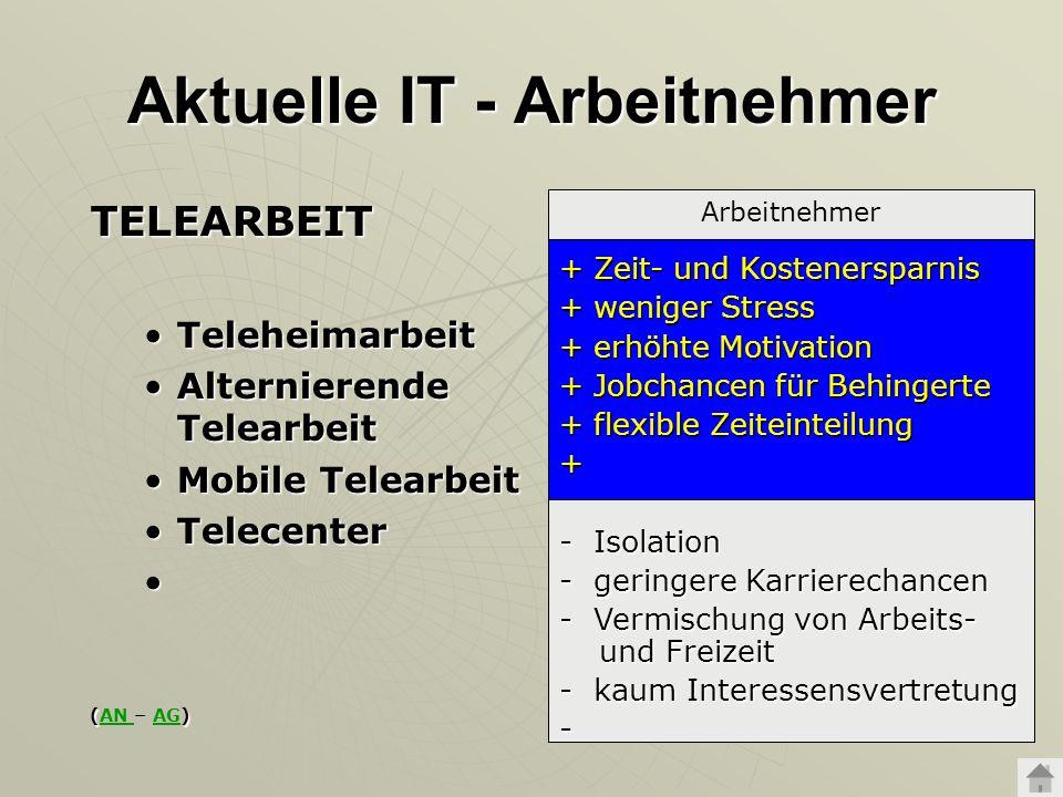 Aktuelle IT - Arbeitnehmer TELEARBEIT TeleheimarbeitTeleheimarbeit Alternierende TelearbeitAlternierende Telearbeit Mobile TelearbeitMobile Telearbeit