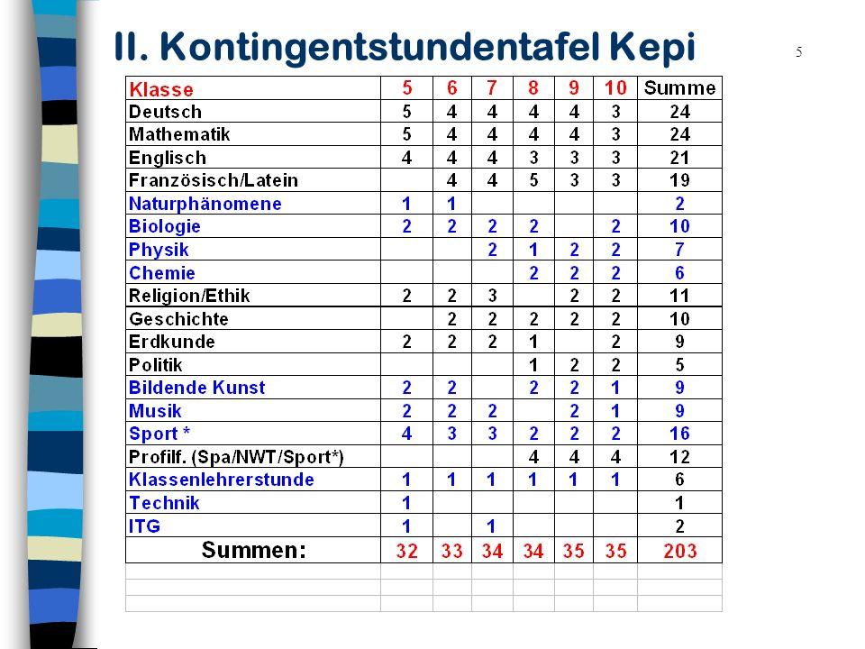 6 Ergänzungen: Begründung Klassenlehrerstunde Sonderfall Sportprofil Halbjahresregelung in Nat.phän.