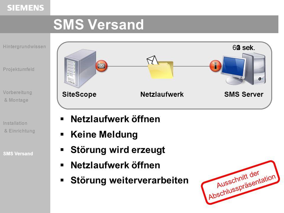 SMS Versand SiteScope Netzlaufwerk Netzlaufwerk öffnen Keine Meldung Störung wird erzeugt Netzlaufwerk öffnen Störung weiterverarbeiten 60 sek.3 sek.2