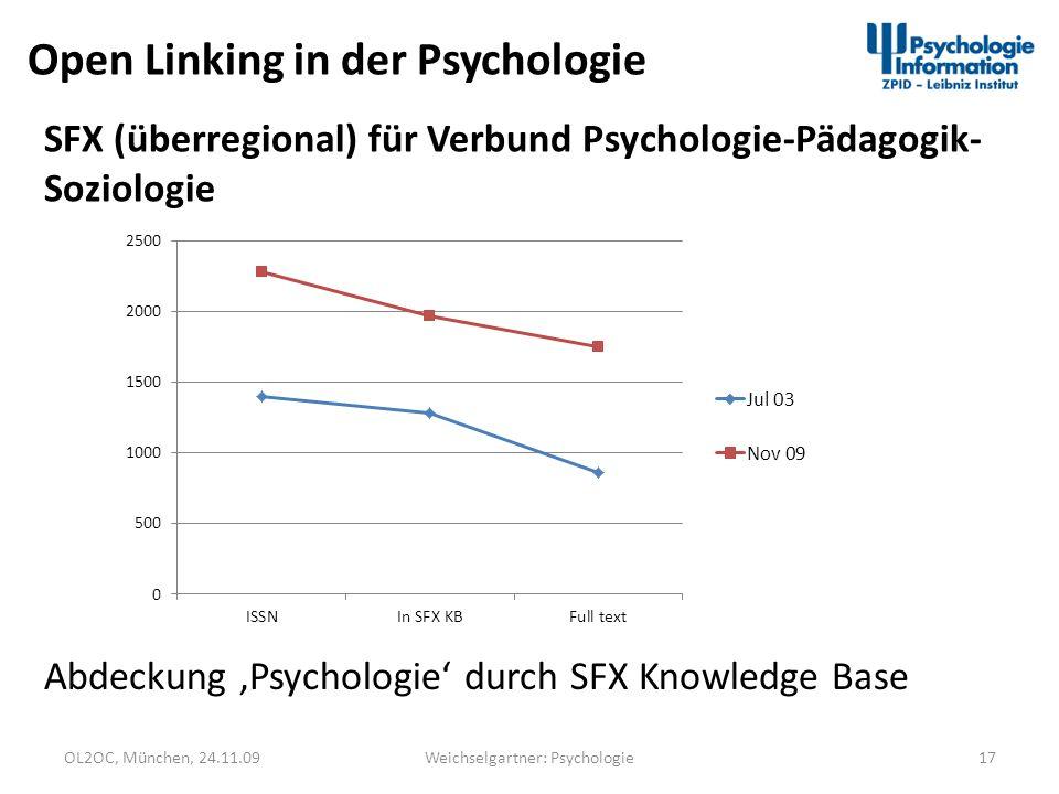 OL2OC, München, 24.11.0917Weichselgartner: Psychologie Open Linking in der Psychologie SFX (überregional) für Verbund Psychologie-Pädagogik- Soziologi