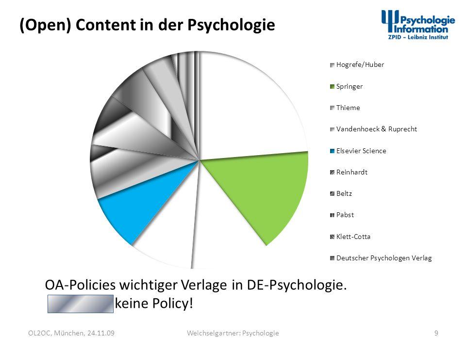 OL2OC, München, 24.11.0910Weichselgartner: Psychologie (Open) Content in der Psychologie Archivierung und Nachweis (Beispiele) Publikationen Repositorien, fachlich: PsyDok, Cogprints Repositorien, institutionell: OPUS Uni Trier, DSpace Uni Gö Repositorien, kommerziell: PsycARTICLES, EBSCO Host Nachweis: PSYNDEX, PsycINFO, Web of Science.