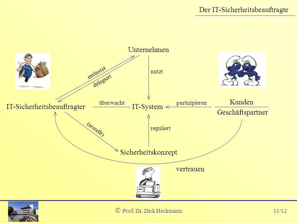 Der IT-Sicherheitsbeauftragte 11/12 © Prof.Dr.
