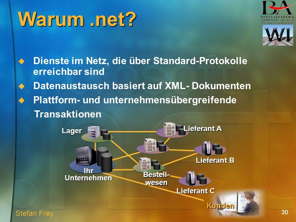 30 Warum.net.