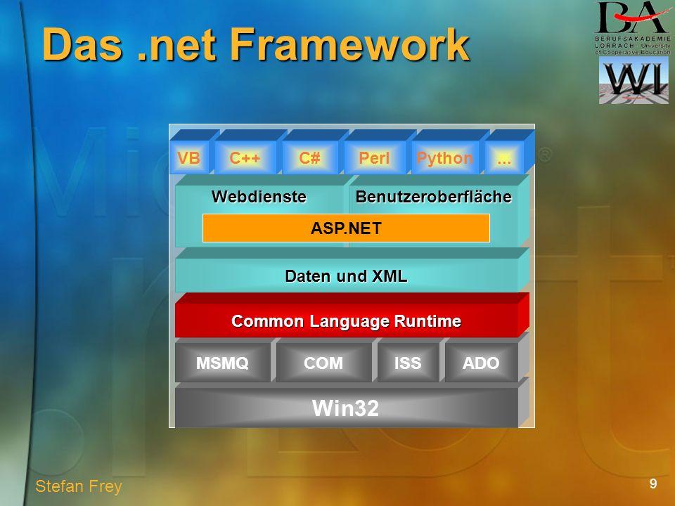 20.net unterstützt Vererbung auch zwischen verschiedenen Sprachen Unter.net gibt es einfache Nutzung und Erstellung von COM - Komponenten Jan Krcmar COM+