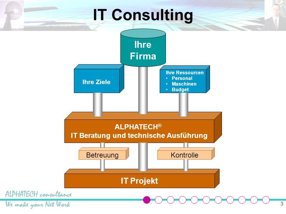 4 Netzwerk Projektierung Wir finden zukunftsorientierte IT- Lösungen für Ihr Unternehmen.