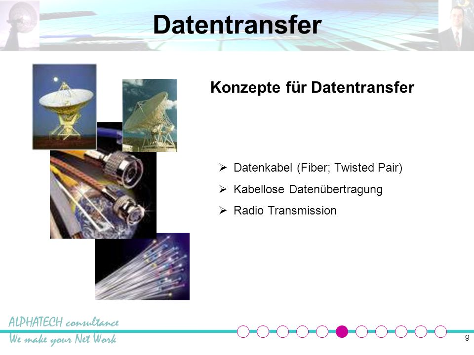 9 Datentransfer Datenkabel (Fiber; Twisted Pair) Kabellose Datenübertragung Radio Transmission Konzepte für Datentransfer