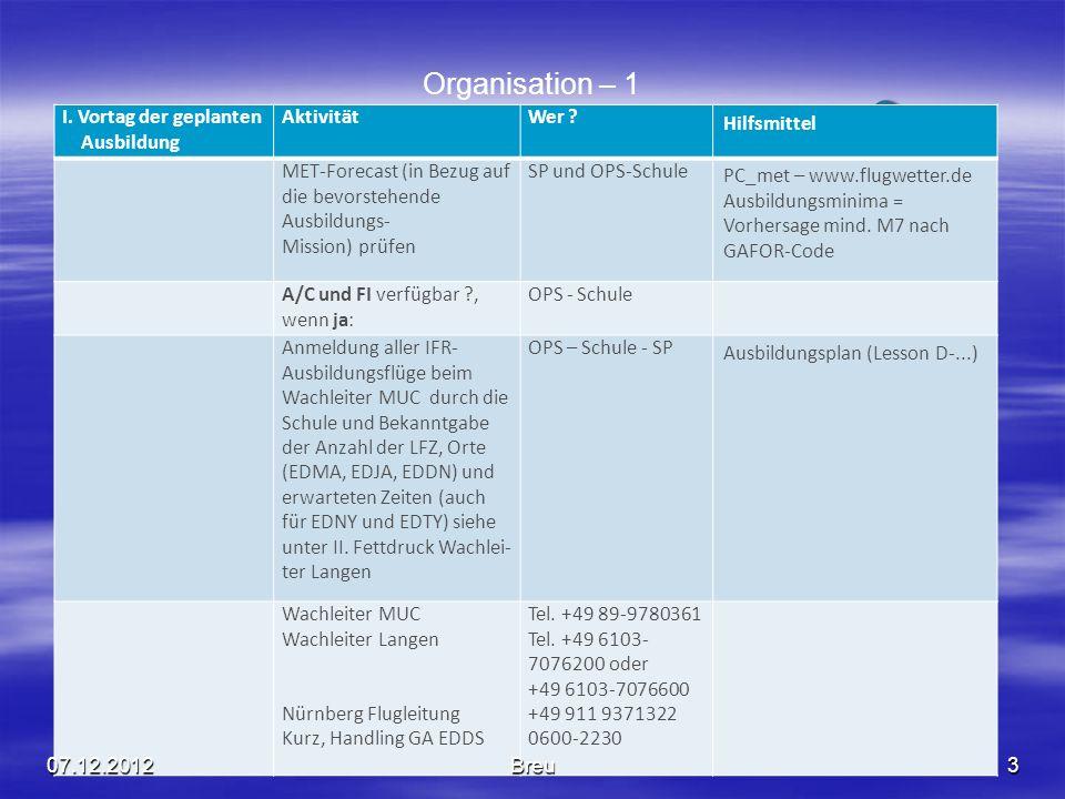 NO COPY – www.fliegerbreu.de 3 Organisation – 1 I. Vortag der geplanten Ausbildung AktivitätWer ? Hilfsmittel MET-Forecast (in Bezug auf die bevorsteh