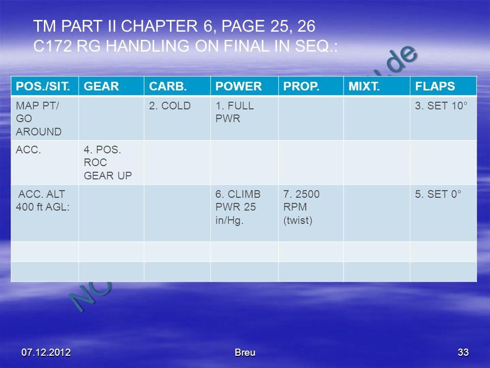 NO COPY – www.fliegerbreu.de 33 POS./SIT.GEARCARB.POWERPROP.MIXT.FLAPS MAP PT/ GO AROUND 2. COLD1. FULL PWR 3. SET 10° ACC.4. POS. ROC GEAR UP ACC. AL