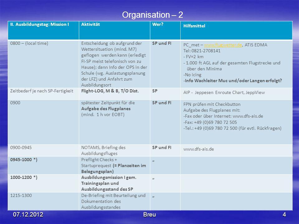 NO COPY – www.fliegerbreu.de 4 Organisation – 2 II. Ausbildungstag: Mission IAktivitätWer? Hilfsmittel 0800 – (local time)Entscheidung ob aufgrund der