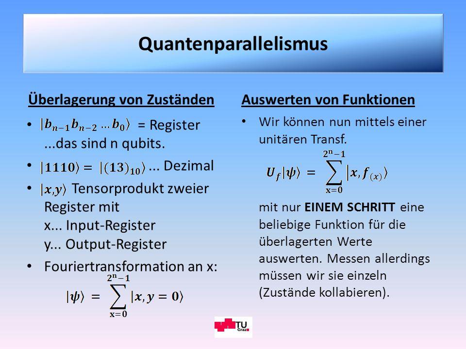 Überlagerung von Zuständen = Register...das sind n qubits.... Dezimal Tensorprodukt zweier Register mit x... Input-Register y... Output-Register Fouri