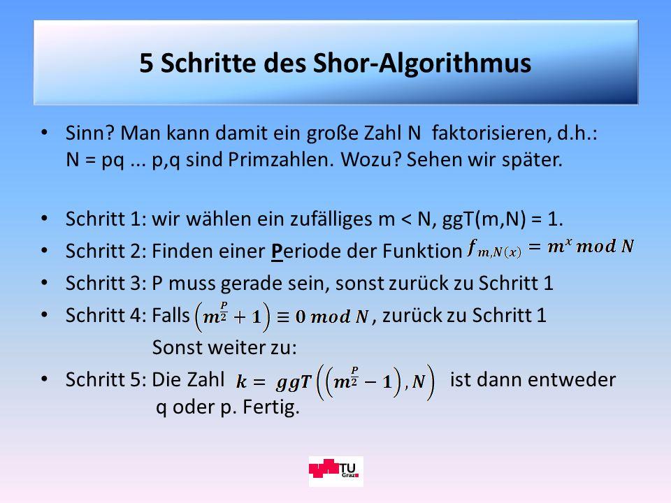5 Schritte des Shor-Algorithmus Sinn? Man kann damit ein große Zahl N faktorisieren, d.h.: N = pq... p,q sind Primzahlen. Wozu? Sehen wir später. Schr