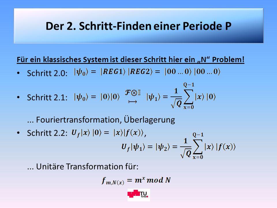 Für ein klassisches System ist dieser Schritt hier ein N Problem! Schritt 2.0: Schritt 2.1:... Fouriertransformation, Überlagerung Schritt 2.2:,... Un