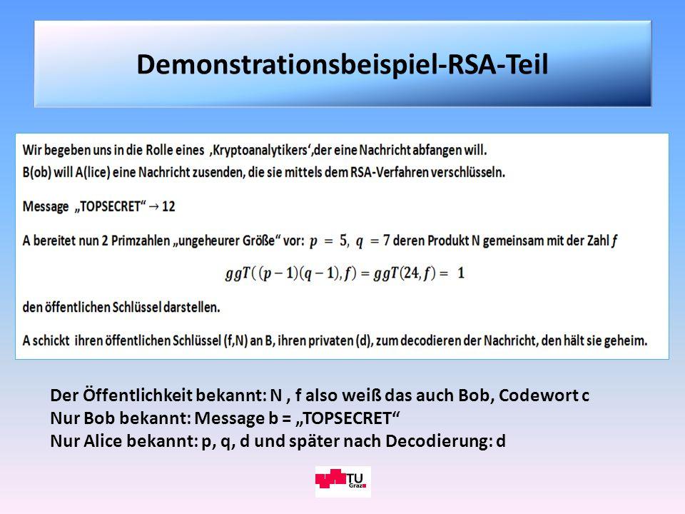 Demonstrationsbeispiel-RSA-Teil Der Öffentlichkeit bekannt: N, f also weiß das auch Bob, Codewort c Nur Bob bekannt: Message b = TOPSECRET Nur Alice b