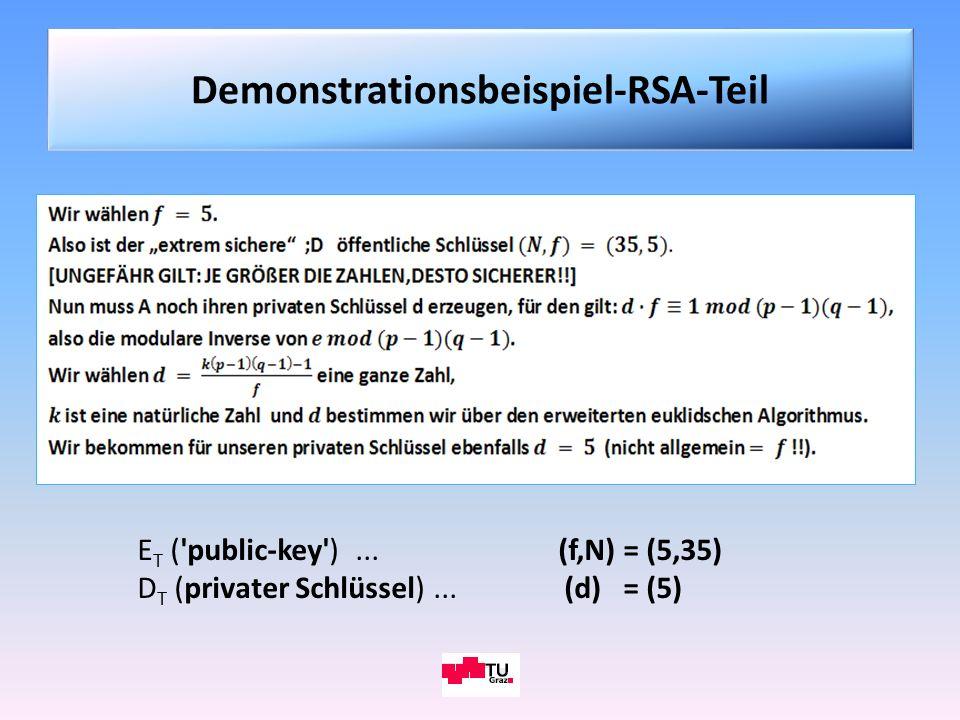 Demonstrationsbeispiel-RSA-Teil E T ('public-key')... (f,N) = (5,35) D T (privater Schlüssel)... (d) = (5)