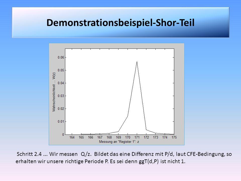 Schritt 2.4... Wir messen Q/z. Bildet das eine Differenz mit P/d, laut CFE-Bedingung, so erhalten wir unsere richtige Periode P. Es sei denn ggT(d,P)