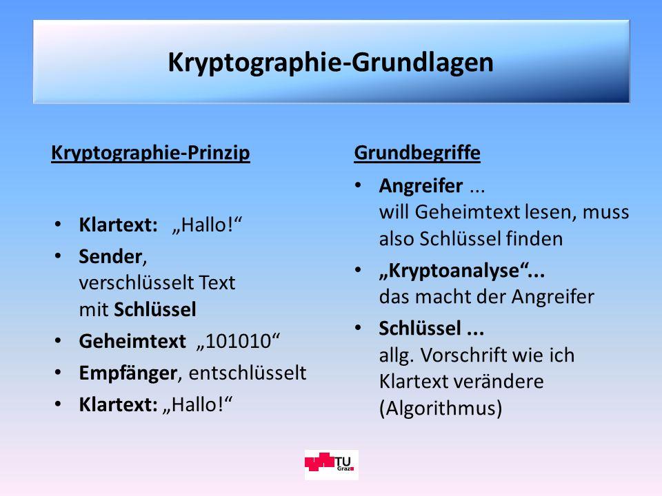 Kryptographie-Grundlagen Kryptographie-Prinzip Klartext: Hallo! Sender, verschlüsselt Text mit Schlüssel Geheimtext 101010 Empfänger, entschlüsselt Kl