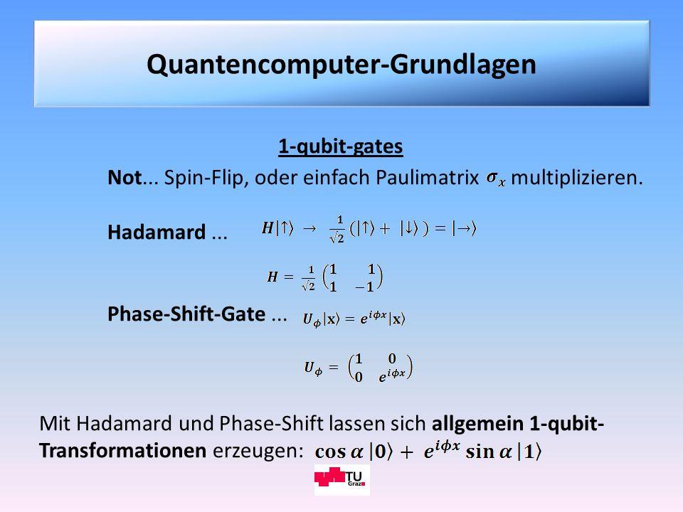 1-qubit-gates Quantencomputer-Grundlagen Not... Spin-Flip, oder einfach Paulimatrix multiplizieren. Hadamard... Phase-Shift-Gate... Mit Hadamard und P