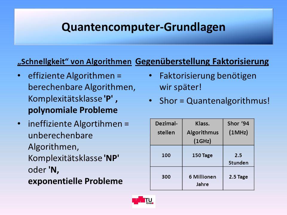 Schnellgkeit von Algorithmen effiziente Algorithmen = berechenbare Algorithmen, Komplexitätsklasse 'P', polynomiale Probleme ineffiziente Algortihmen