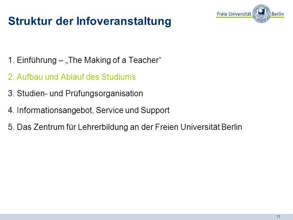 11 Struktur der Infoveranstaltung 1.Einführung – The Making of a Teacher 2.