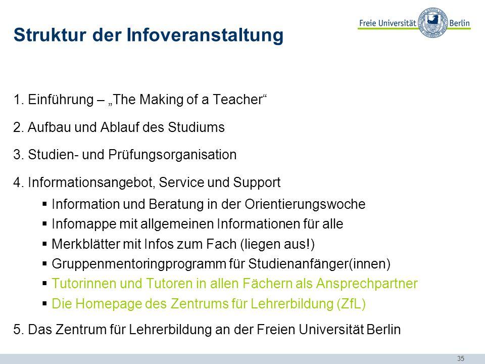 35 Struktur der Infoveranstaltung 1.Einführung – The Making of a Teacher 2.