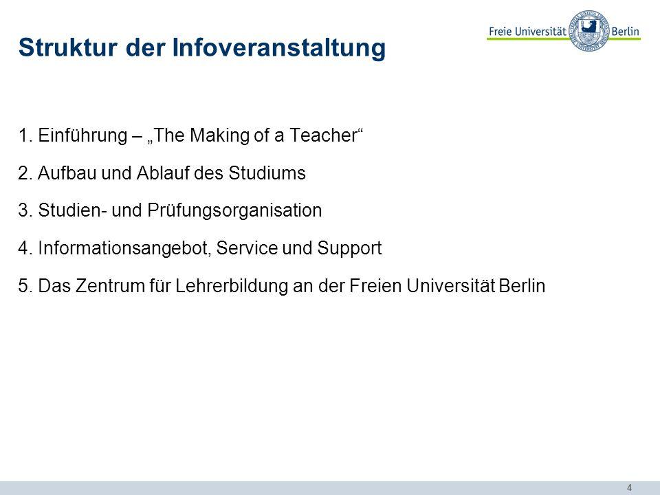 4 Struktur der Infoveranstaltung 1.Einführung – The Making of a Teacher 2.