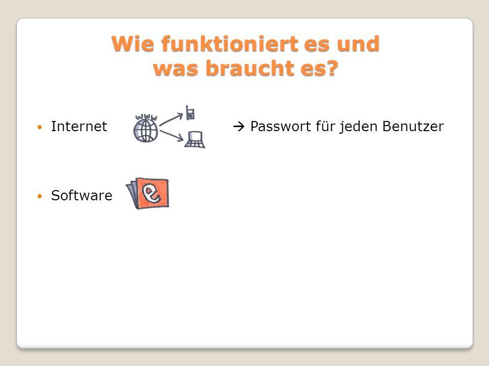 Wie funktioniert es und was braucht es Internet Passwort für jeden Benutzer Software