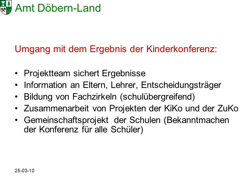 Amt Döbern-Land 25-03-10 Umgang mit dem Ergebnis der Kinderkonferenz: Projektteam sichert Ergebnisse Information an Eltern, Lehrer, Entscheidungsträge