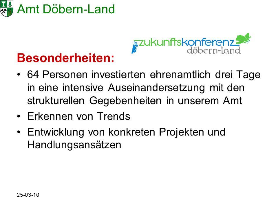 Amt Döbern-Land 25-03-10 Besonderheiten: 64 Personen investierten ehrenamtlich drei Tage in eine intensive Auseinandersetzung mit den strukturellen Gegebenheiten in unserem Amt Erkennen von Trends Entwicklung von konkreten Projekten und Handlungsansätzen
