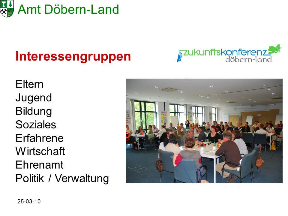 Amt Döbern-Land 25-03-10 Interessengruppen Eltern Jugend Bildung Soziales Erfahrene Wirtschaft Ehrenamt Politik / Verwaltung