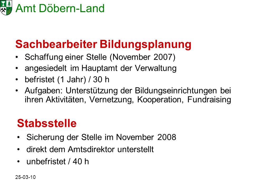 Amt Döbern-Land 25-03-10 Sachbearbeiter Bildungsplanung Schaffung einer Stelle (November 2007) angesiedelt im Hauptamt der Verwaltung befristet (1 Jah