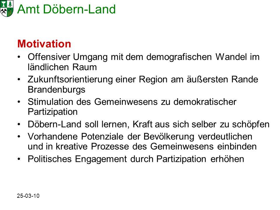 Amt Döbern-Land 25-03-10 Motivation Offensiver Umgang mit dem demografischen Wandel im ländlichen Raum Zukunftsorientierung einer Region am äußersten