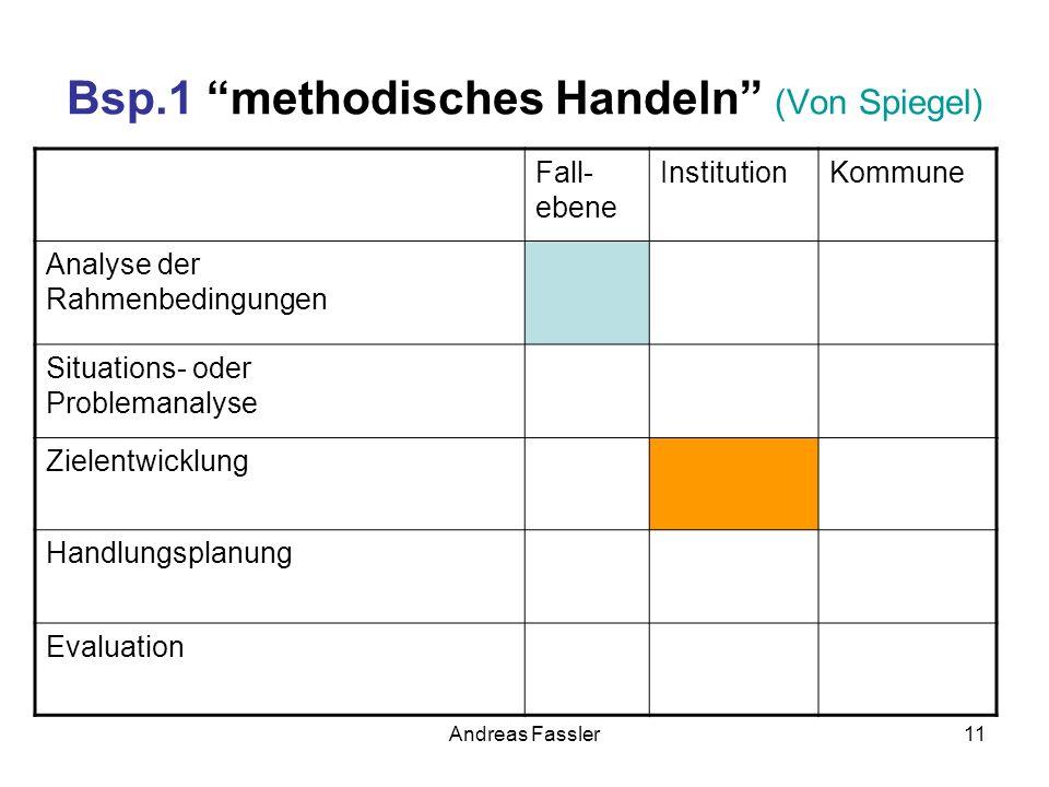 Andreas Fassler11 Bsp.1 methodisches Handeln (Von Spiegel) Fall- ebene InstitutionKommune Analyse der Rahmenbedingungen Situations- oder Problemanalys