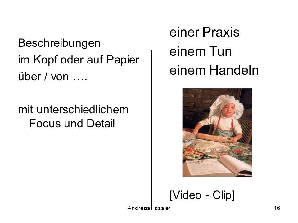 Andreas Fassler16 Beschreibungen im Kopf oder auf Papier über / von …. mit unterschiedlichem Focus und Detail einer Praxis einem Tun einem Handeln [Vi